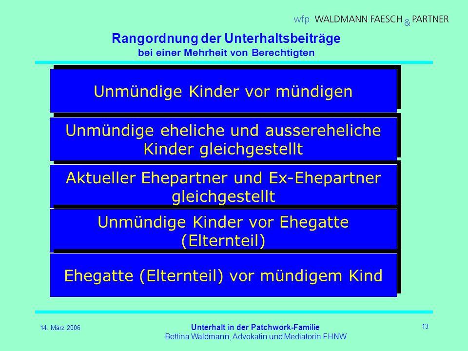 14. März 2006 Unterhalt in der Patchwork-Familie Bettina Waldmann, Advokatin und Mediatorin FHNW 13 Unmündige Kinder vor mündigen Unmündige eheliche u