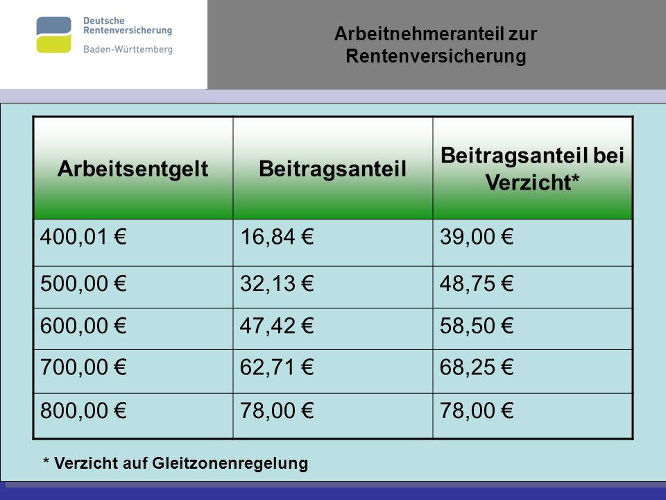 34 Arbeitnehmeranteil zur Rentenversicherung ArbeitsentgeltBeitragsanteil Beitragsanteil bei Verzicht* 400,01 16,84 39,00 500,00 32,13 48,75 600,00 47