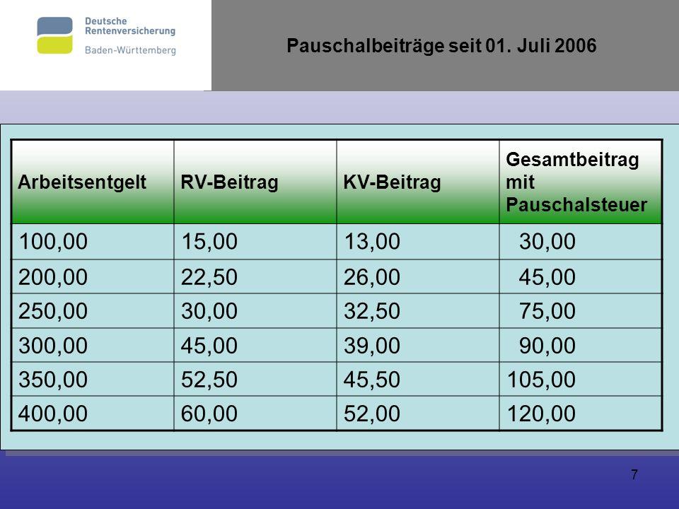 7 Pauschalbeiträge seit 01. Juli 2006 ArbeitsentgeltRV-BeitragKV-Beitrag Gesamtbeitrag mit Pauschalsteuer 100,0015,0013,00 30,00 200,0022,5026,00 45,0