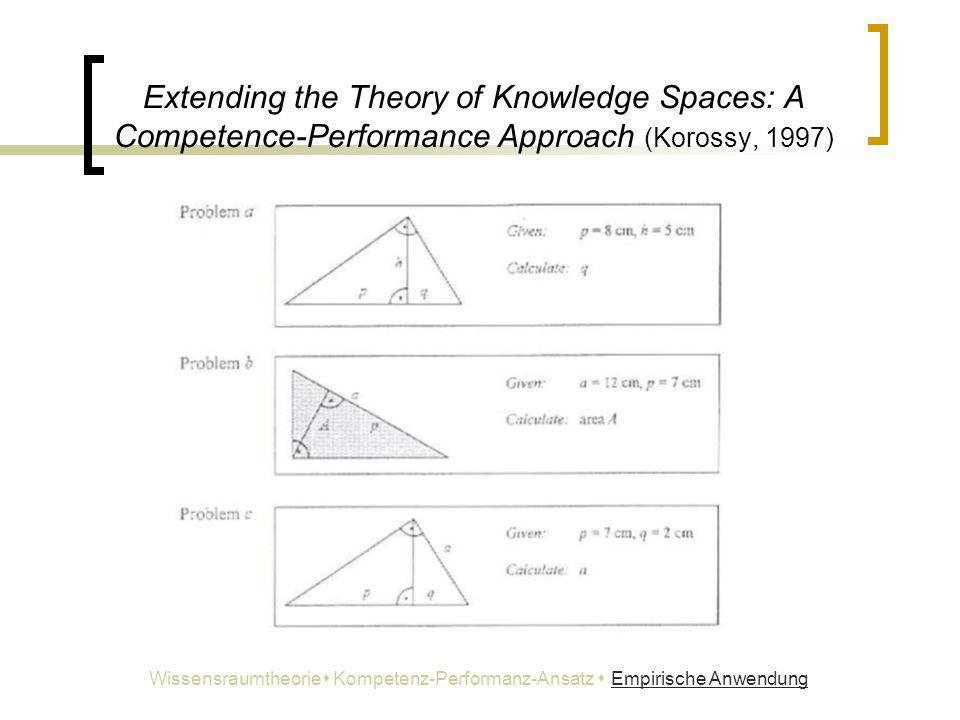 Extending the Theory of Knowledge Spaces: A Competence-Performance Approach (Korossy, 1997) Wissensraumtheorie Kompetenz-Performanz-Ansatz Empirische