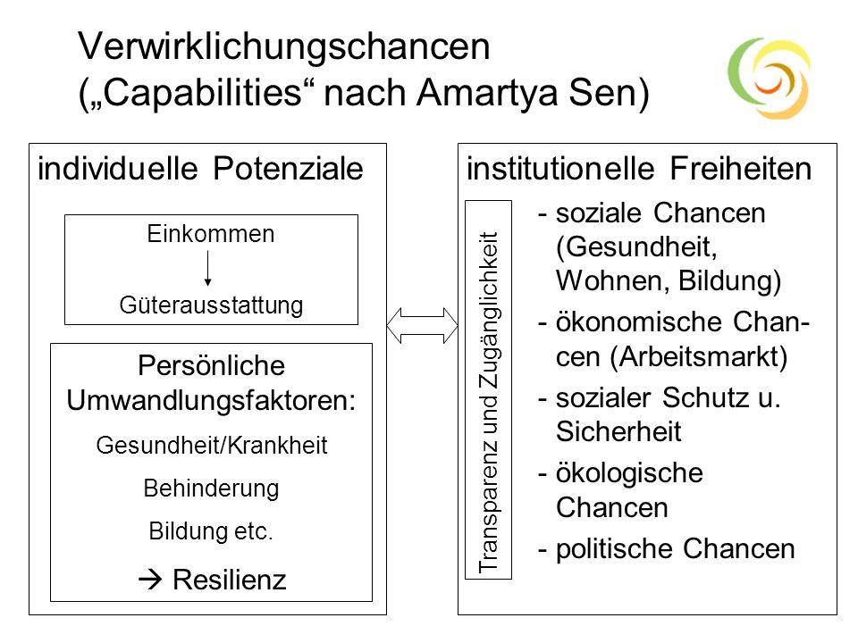 Stadt Nürnberg Referat für Jugend, Familie und Soziales individuelle Potenzialeinstitutionelle Freiheiten -soziale Chancen (Gesundheit, Wohnen, Bildun