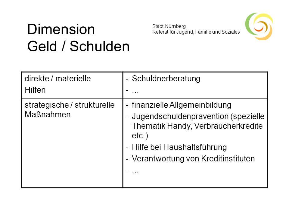 Stadt Nürnberg Referat für Jugend, Familie und Soziales Dimension Geld / Schulden direkte / materielle Hilfen -Schuldnerberatung -... strategische / s