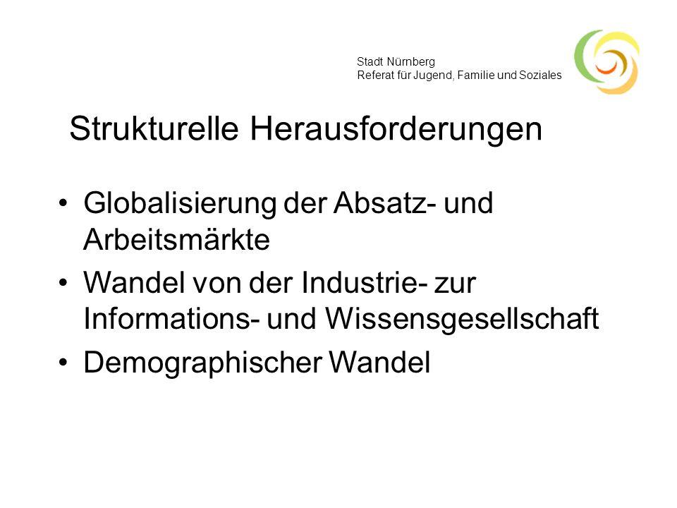 Stadt Nürnberg Referat für Jugend, Familie und Soziales Strukturelle Herausforderungen Globalisierung der Absatz- und Arbeitsmärkte Wandel von der Ind