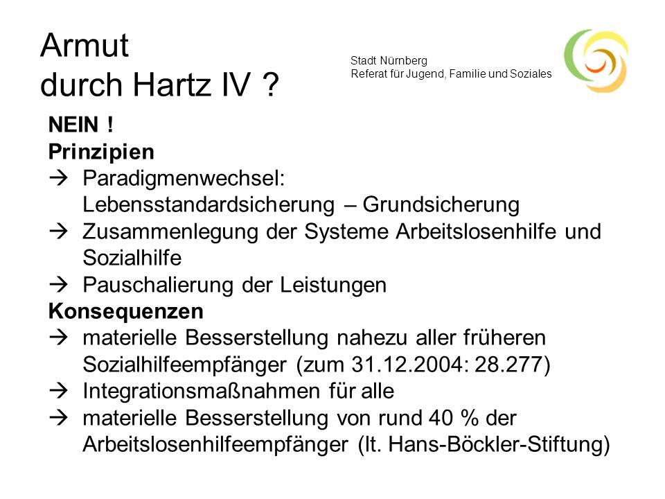 Stadt Nürnberg Referat für Jugend, Familie und Soziales Armut durch Hartz IV ? NEIN ! Prinzipien Paradigmenwechsel: Lebensstandardsicherung – Grundsic