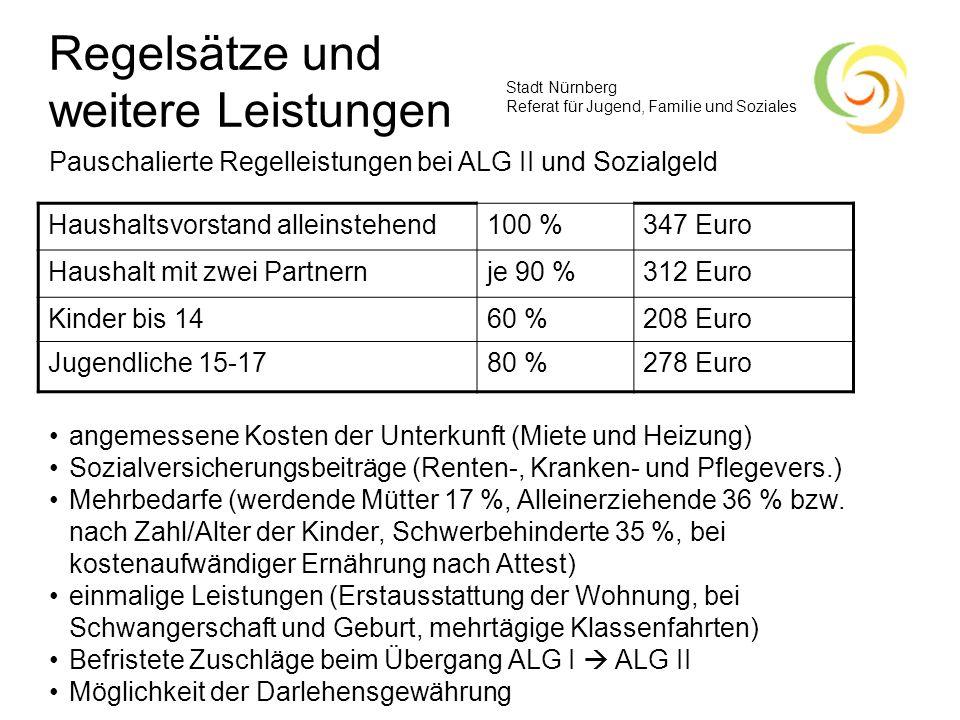 Stadt Nürnberg Referat für Jugend, Familie und Soziales Regelsätze und weitere Leistungen Haushaltsvorstand alleinstehend100 %347 Euro Haushalt mit zw