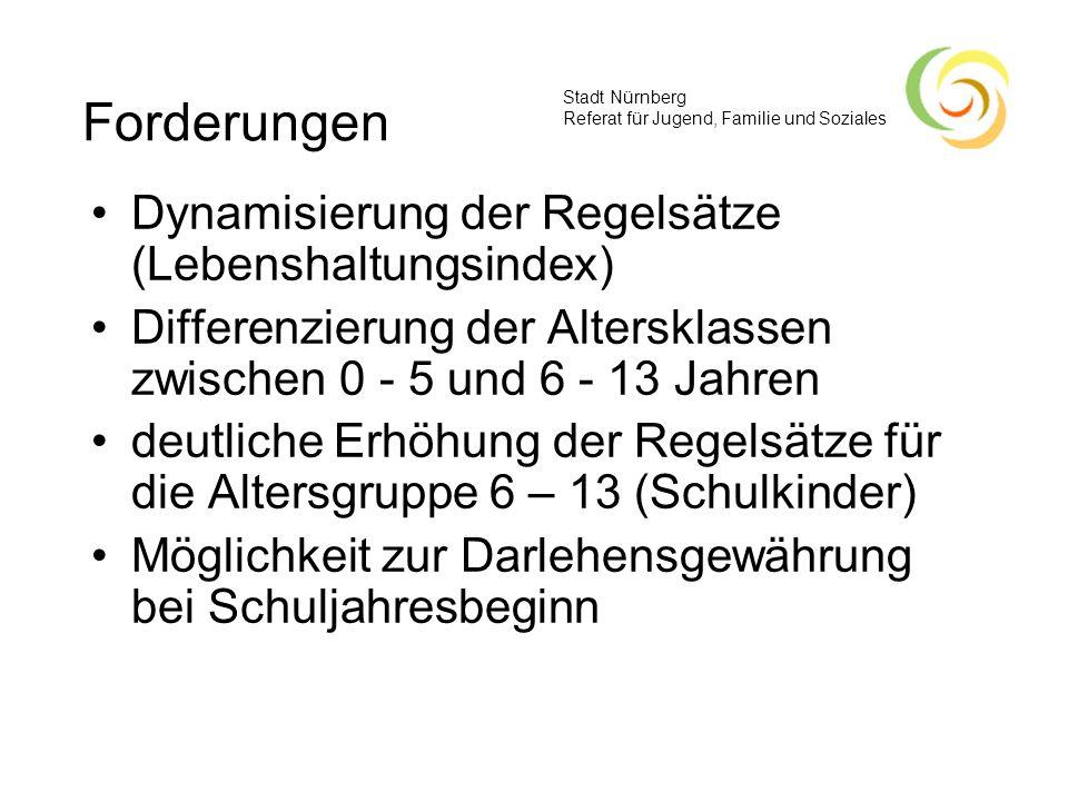 Stadt Nürnberg Referat für Jugend, Familie und Soziales Forderungen Dynamisierung der Regelsätze (Lebenshaltungsindex) Differenzierung der Altersklass