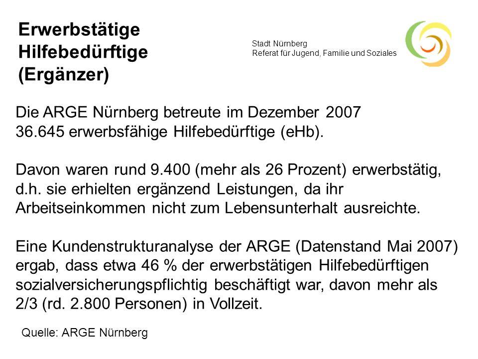 Stadt Nürnberg Referat für Jugend, Familie und Soziales Erwerbstätige Hilfebedürftige (Ergänzer) Die ARGE Nürnberg betreute im Dezember 2007 36.645 er