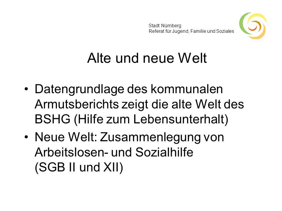 Stadt Nürnberg Referat für Jugend, Familie und Soziales Alte und neue Welt Datengrundlage des kommunalen Armutsberichts zeigt die alte Welt des BSHG (