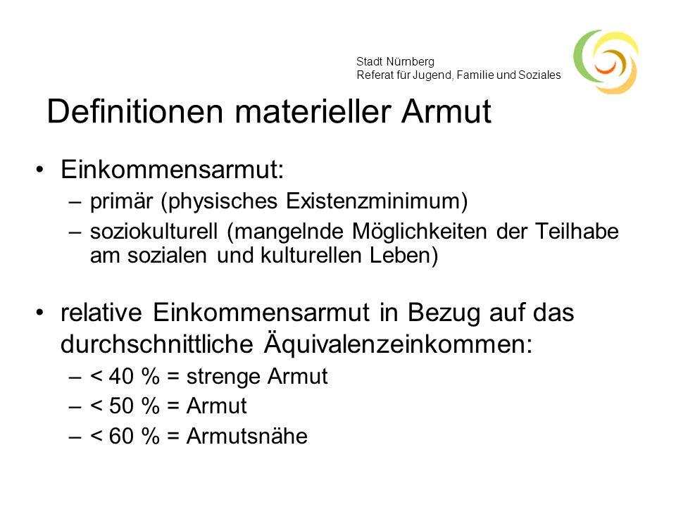 Stadt Nürnberg Referat für Jugend, Familie und Soziales Definitionen materieller Armut Einkommensarmut: –primär (physisches Existenzminimum) –soziokul