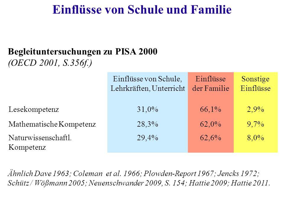 Ein ermutigendes Forschungsergebnis Daten aus einer Hauptschule des bayer.