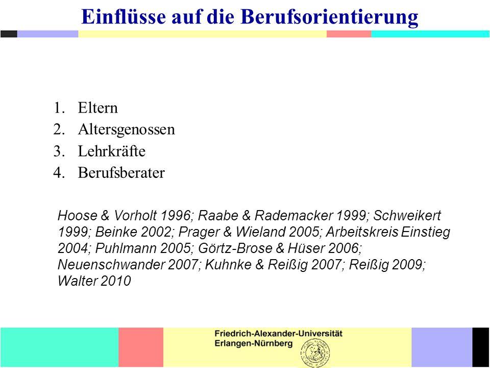 Literatur Görtz-Brose, K.; Hüser, H.