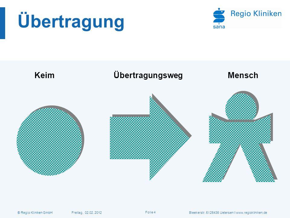 ® Regio Kliniken GmbH Freitag, 02.02. 2012Bleekerstr. 5 I 25436 Uetersen I www.regiokliniken.de Folie 4 Übertragung KeimMenschÜbertragungsweg