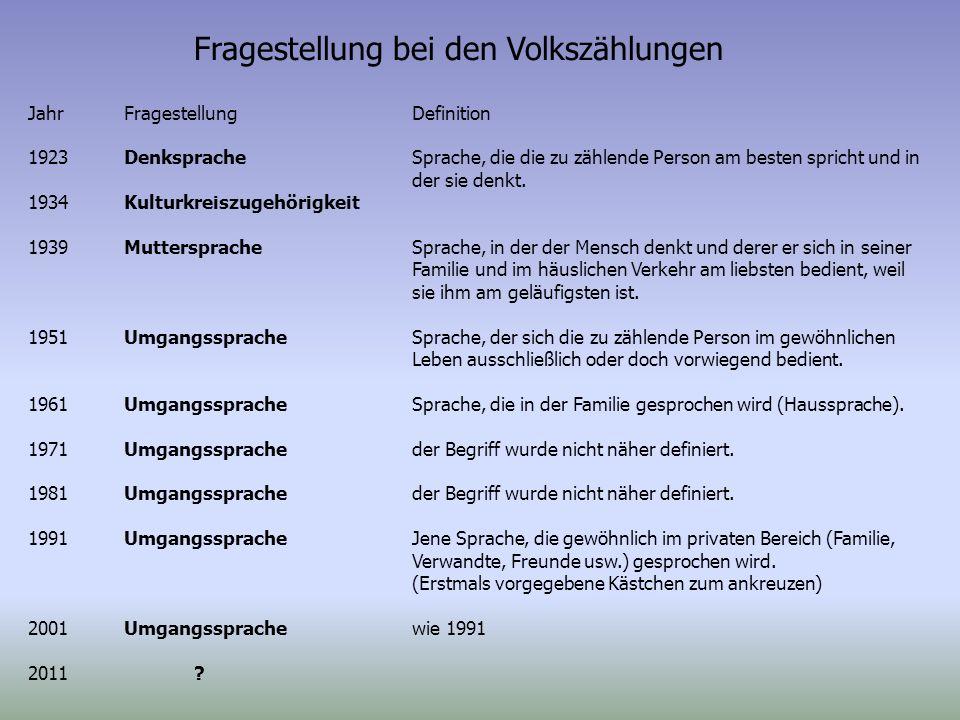 Jahr Fragestellung Definition 1923 DenkspracheSprache, die die zu zählende Person am besten spricht und in der sie denkt.