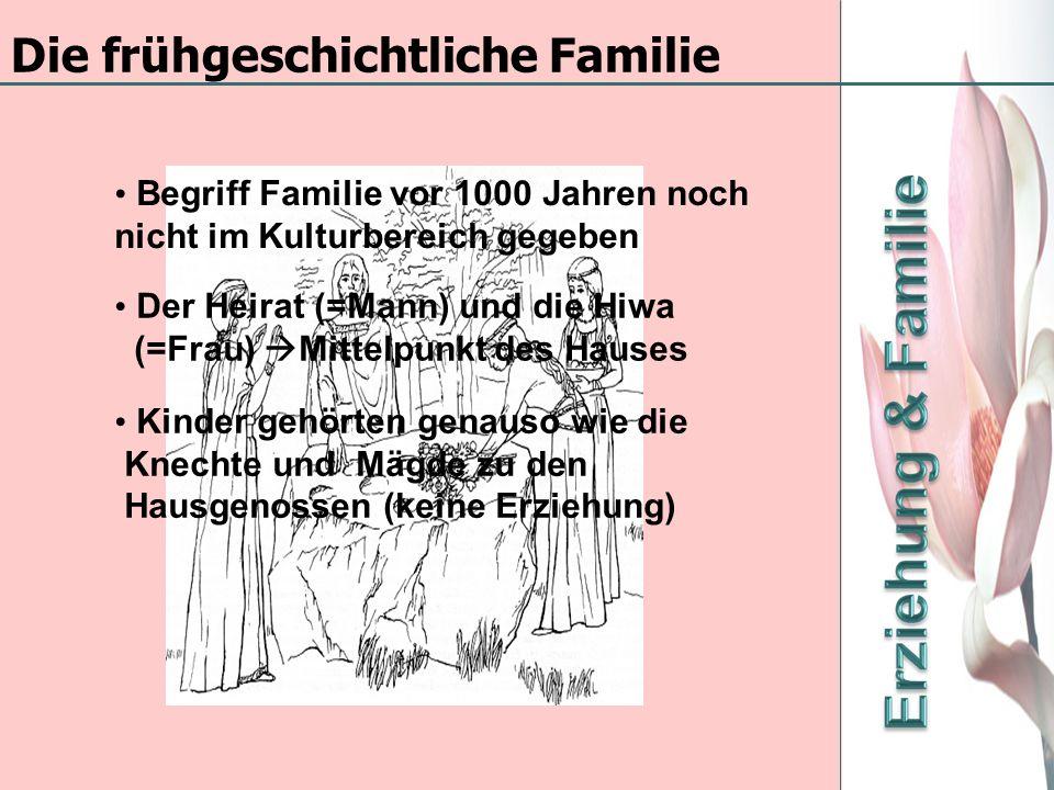 Die frühgeschichtliche Familie Begriff Familie vor 1000 Jahren noch nicht im Kulturbereich gegeben Der Heirat (=Mann) und die Hiwa (=Frau) Mittelpunkt des Hauses Kinder gehörten genauso wie die Knechte und Mägde zu den Hausgenossen (keine Erziehung)