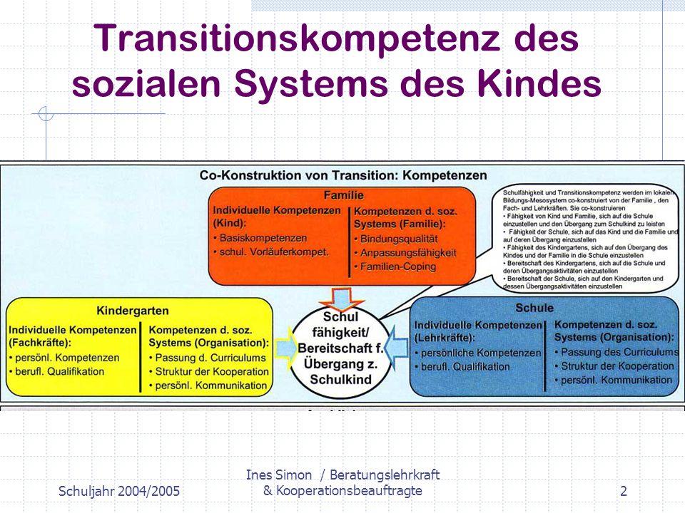 Schuljahr 2004/2005 Ines Simon / Beratungslehrkraft & Kooperationsbeauftragte2 Transitionskompetenz des sozialen Systems des Kindes