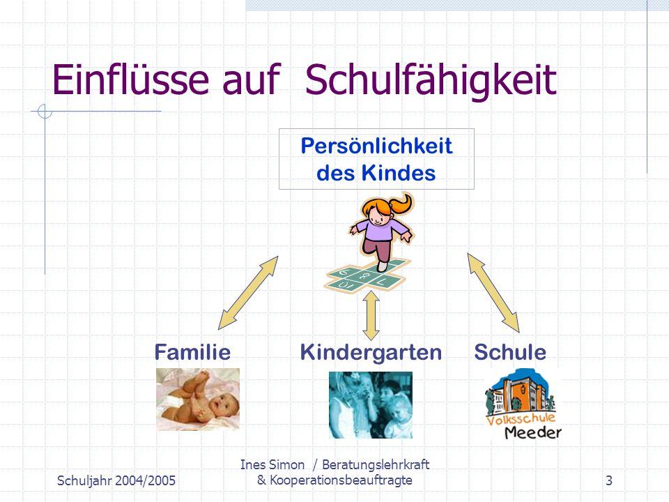 Schuljahr 2004/2005 Ines Simon / Beratungslehrkraft & Kooperationsbeauftragte3 Einflüsse auf Schulfähigkeit FamilieSchuleKindergarten Persönlichkeit des Kindes