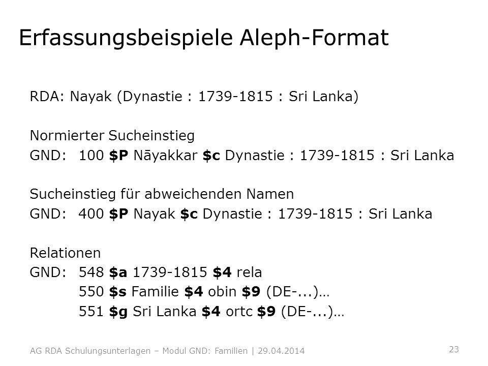 Erfassungsbeispiele Aleph-Format RDA: Nayak (Dynastie : 1739-1815 : Sri Lanka) Normierter Sucheinstieg GND:100 $P Nāyakkar $c Dynastie : 1739-1815 : S