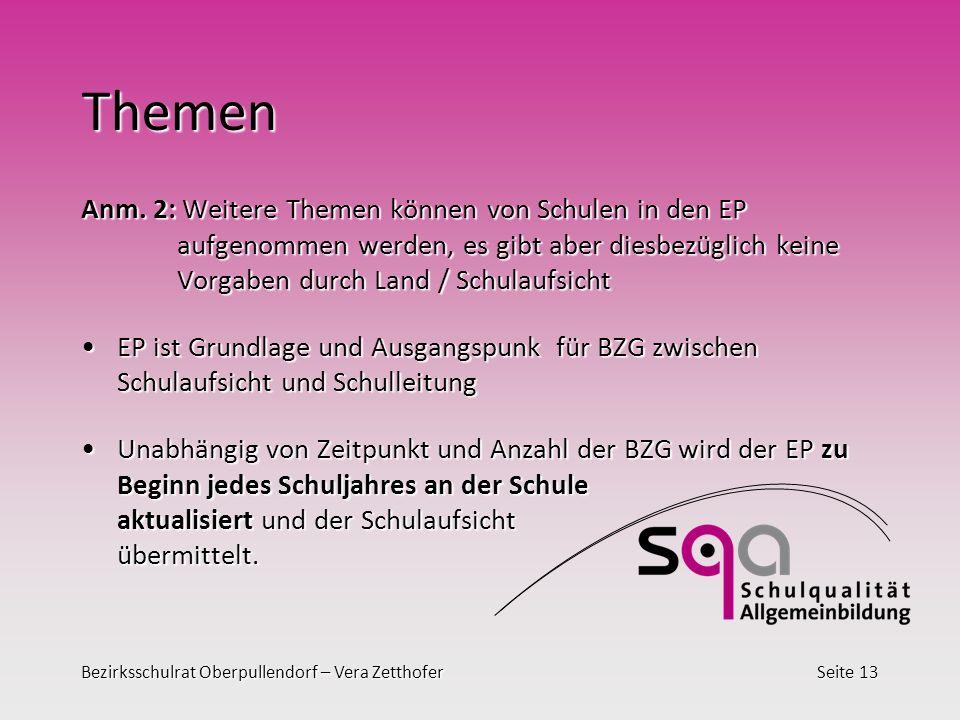 Bezirksschulrat Oberpullendorf – Vera ZetthoferSeite 13 Themen Anm. 2: Weitere Themen können von Schulen in den EP aufgenommen werden, es gibt aber di