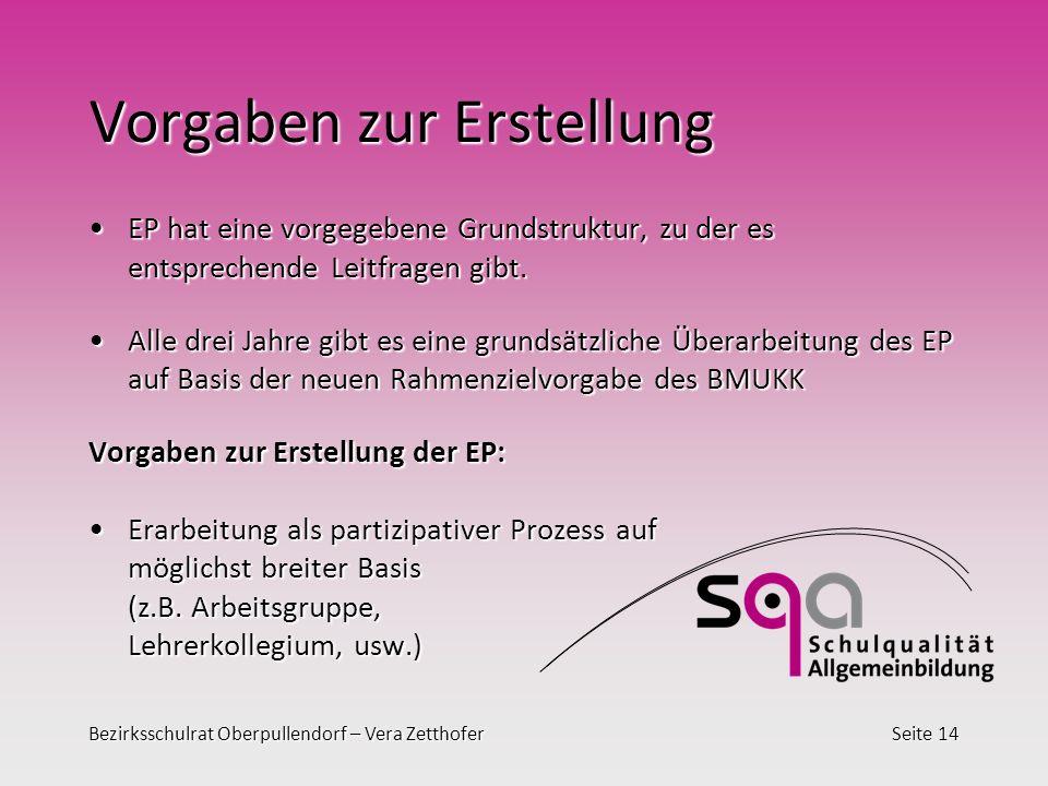 Bezirksschulrat Oberpullendorf – Vera ZetthoferSeite 14 Vorgaben zur Erstellung EP hat eine vorgegebene Grundstruktur, zu der es entsprechende Leitfra