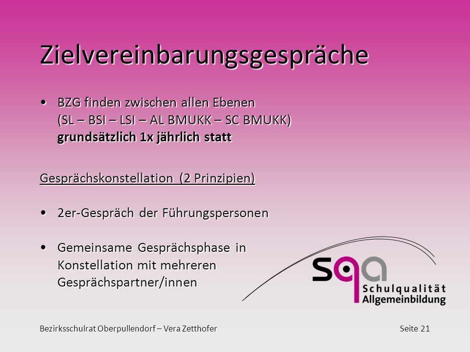 Bezirksschulrat Oberpullendorf – Vera ZetthoferSeite 21 Zielvereinbarungsgespräche BZG finden zwischen allen Ebenen (SL – BSI – LSI – AL BMUKK – SC BM