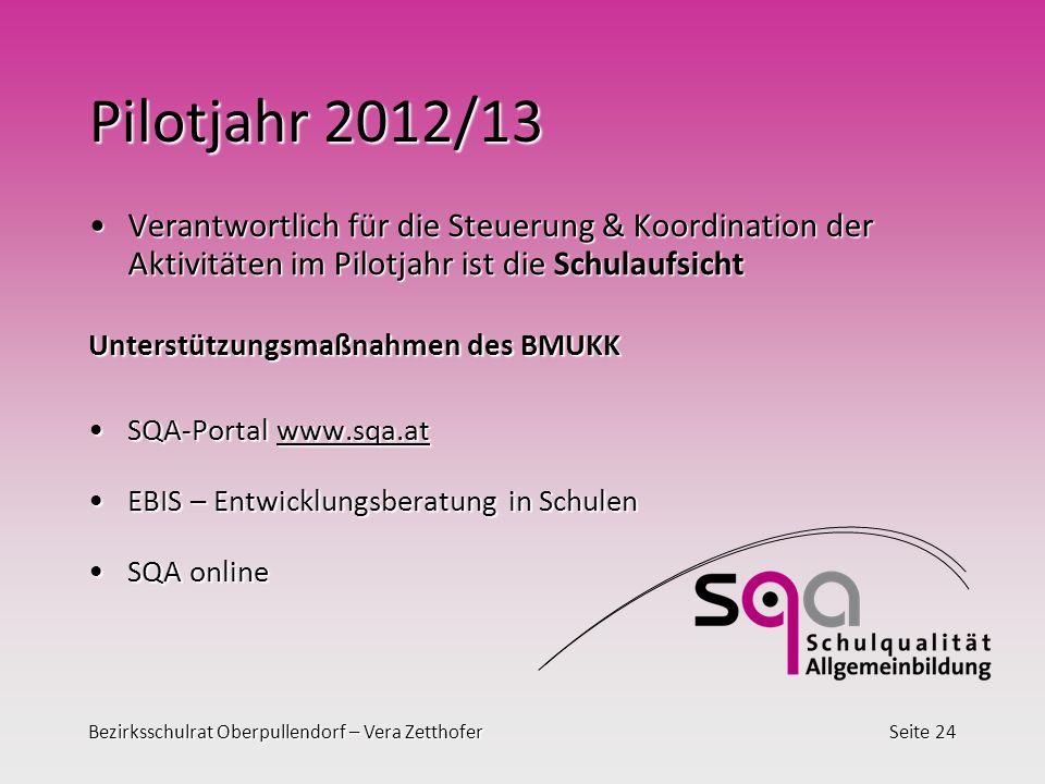 Bezirksschulrat Oberpullendorf – Vera ZetthoferSeite 24 Pilotjahr 2012/13 Verantwortlich für die Steuerung & Koordination der Aktivitäten im Pilotjahr