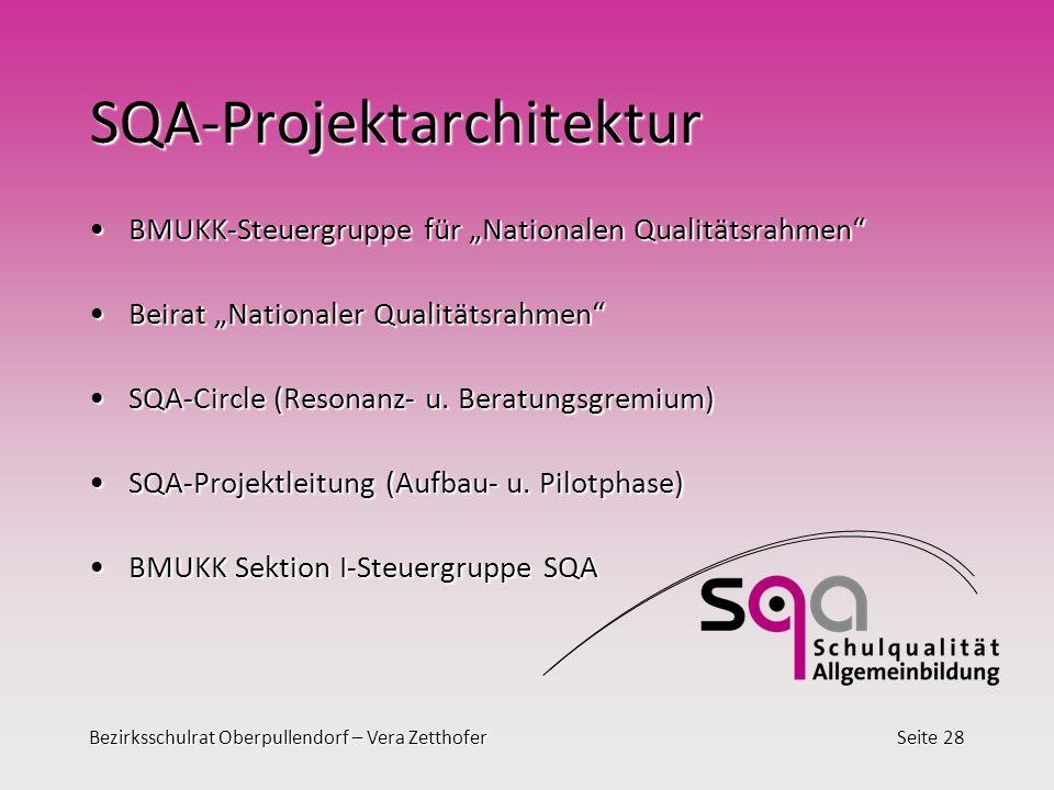 Bezirksschulrat Oberpullendorf – Vera ZetthoferSeite 28 SQA-Projektarchitektur BMUKK-Steuergruppe für Nationalen QualitätsrahmenBMUKK-Steuergruppe für Nationalen Qualitätsrahmen Beirat Nationaler QualitätsrahmenBeirat Nationaler Qualitätsrahmen SQA-Circle (Resonanz- u.