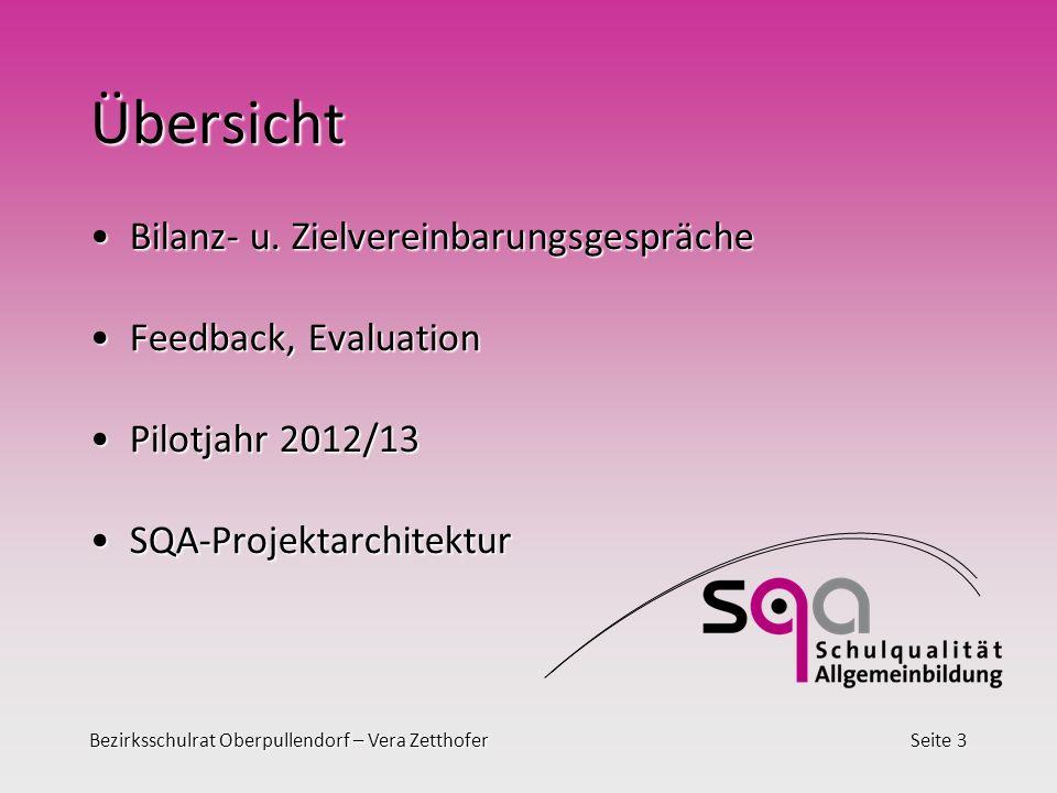 Bezirksschulrat Oberpullendorf – Vera ZetthoferSeite 3 Übersicht Bilanz- u. ZielvereinbarungsgesprächeBilanz- u. Zielvereinbarungsgespräche Feedback,