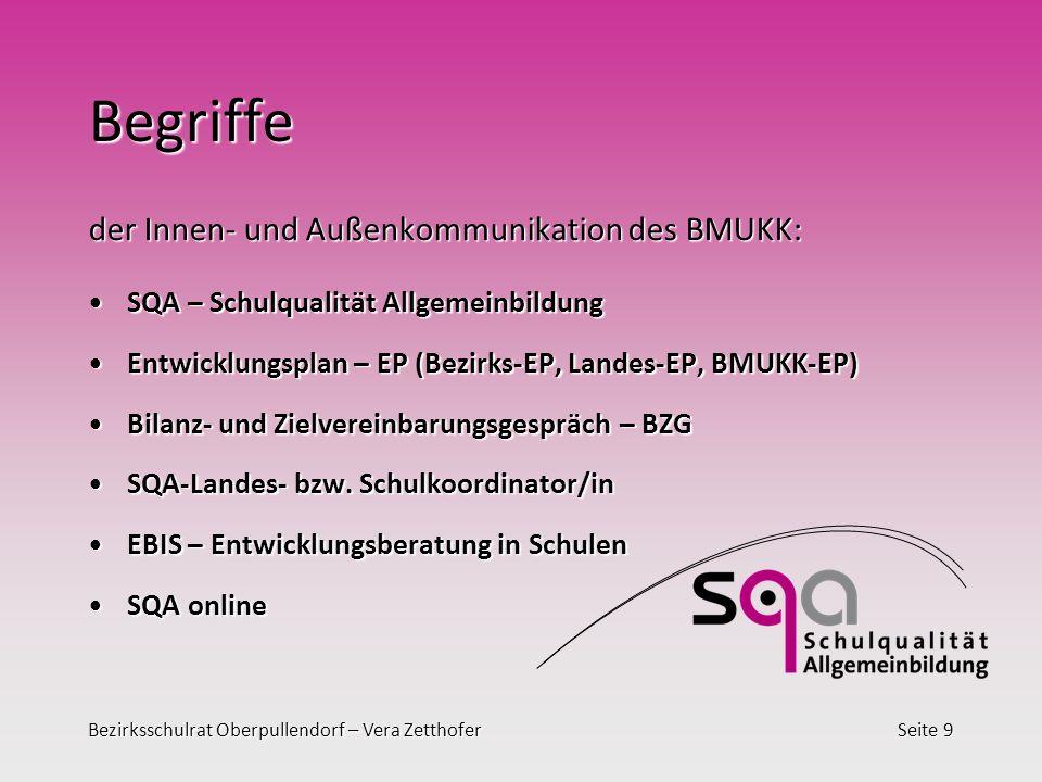 Bezirksschulrat Oberpullendorf – Vera ZetthoferSeite 9 Begriffe der Innen- und Außenkommunikation des BMUKK: SQA – Schulqualität AllgemeinbildungSQA –