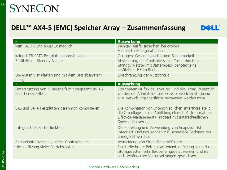 DELL AX4-5 (EMC) Speicher Array – Zusammenfassung 19.05.2014 Synecon Hardware Benchmarking 11 -Auswirkung kein RAID 6 und RAID 10 möglichWeniger Ausfallsicherheit bei großen Festplattenkonfigurationen.