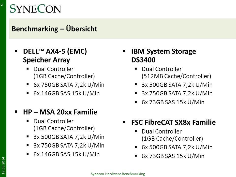 Benchmarking – Übersicht DELL AX4-5 (EMC) Speicher Array Dual Controller (1GB Cache/Controller) 6x 750GB SATA 7,2k U/Min 6x 146GB SAS 15k U/Min HP – MSA 20xx Familie Dual Controller (1GB Cache/Controller) 3x 500GB SATA 7,2k U/Min 3x 750GB SATA 7,2k U/Min 6x 146GB SAS 15k U/Min IBM System Storage DS3400 Dual Controller (512MB Cache/Controller) 3x 500GB SATA 7,2k U/Min 3x 750GB SATA 7,2k U/Min 6x 73GB SAS 15k U/Min FSC FibreCAT SX8x Familie Dual Controller (1GB Cache/Controller) 6x 500GB SATA 7,2k U/Min 6x 73GB SAS 15k U/Min 19.05.2014 Synecon Hardware Benchmarking 2