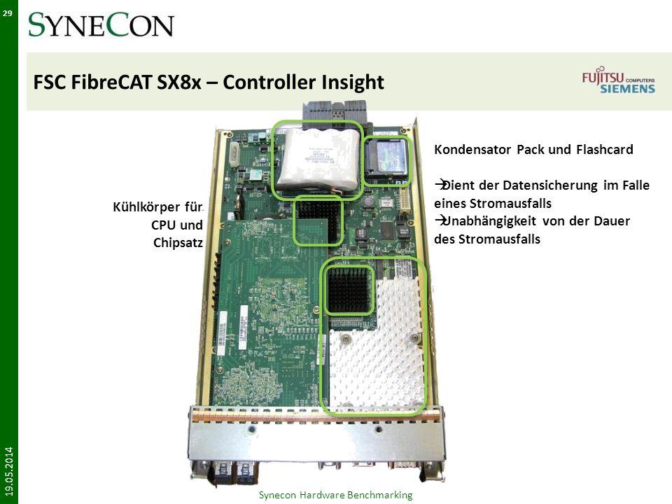 FSC FibreCAT SX8x – Controller Insight 19.05.2014 Synecon Hardware Benchmarking 29 Kühlkörper für CPU und Chipsatz Kondensator Pack und Flashcard Dient der Datensicherung im Falle eines Stromausfalls Unabhängigkeit von der Dauer des Stromausfalls