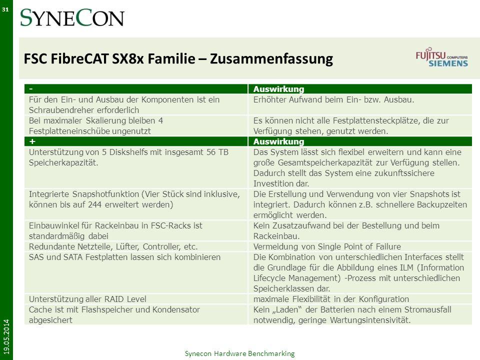 FSC FibreCAT SX8x Familie – Zusammenfassung 19.05.2014 Synecon Hardware Benchmarking 31 -Auswirkung Für den Ein- und Ausbau der Komponenten ist ein Schraubendreher erforderlich Erhöhter Aufwand beim Ein- bzw.