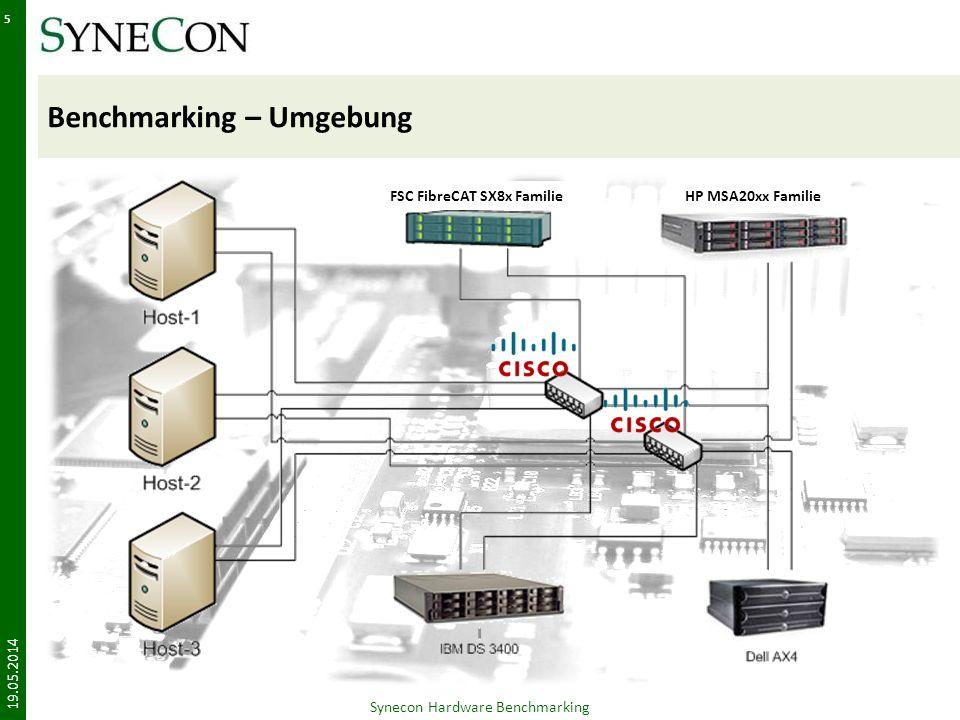 Benchmarking – Umgebung 19.05.2014 Synecon Hardware Benchmarking 5 FSC FibreCAT SX8x FamilieHP MSA20xx Familie