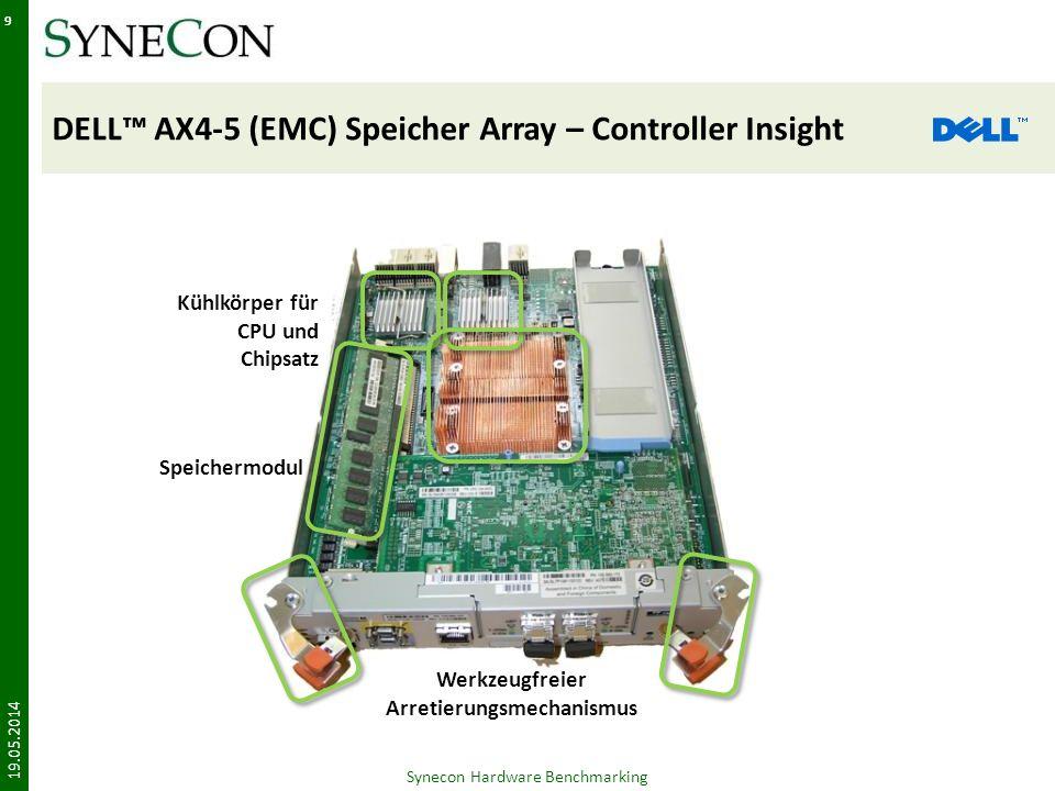 DELL AX4-5 (EMC) Speicher Array – Controller Insight 19.05.2014 Synecon Hardware Benchmarking 9 Kühlkörper für CPU und Chipsatz Speichermodul Werkzeugfreier Arretierungsmechanismus