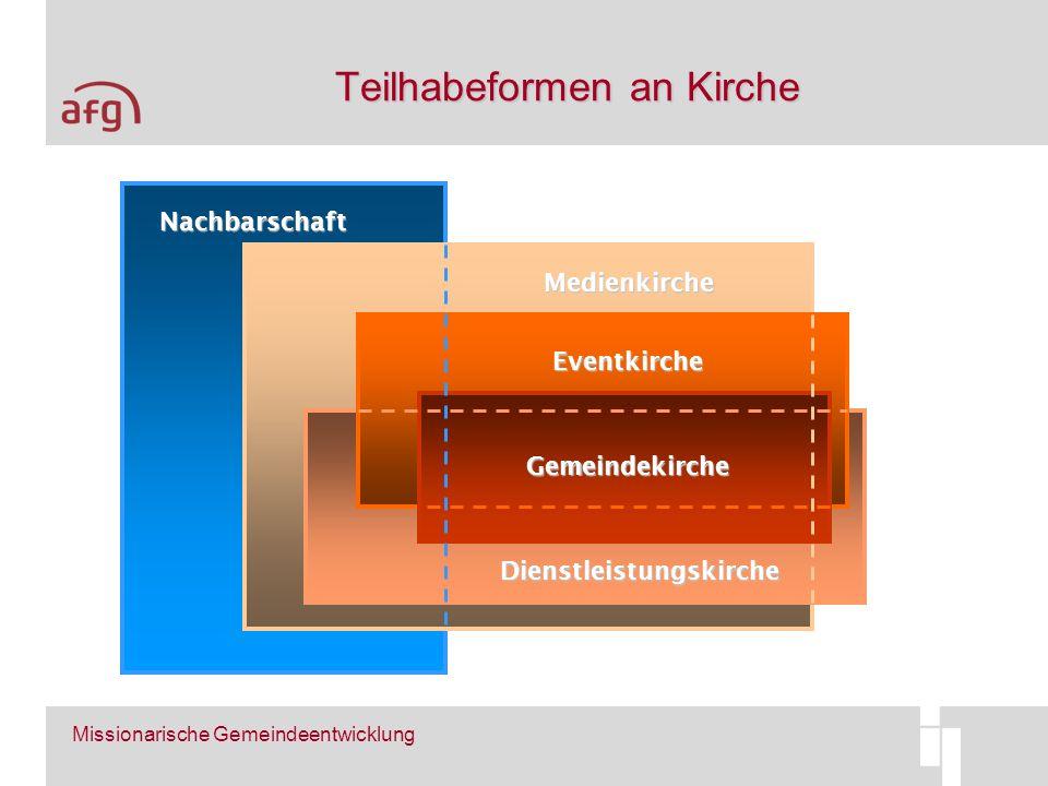 Teilhabeformen an Kirche Gemeindekirche Dienstleistungskirche Eventkirche Nachbarschaft Medienkirche Missionarische Gemeindeentwicklung