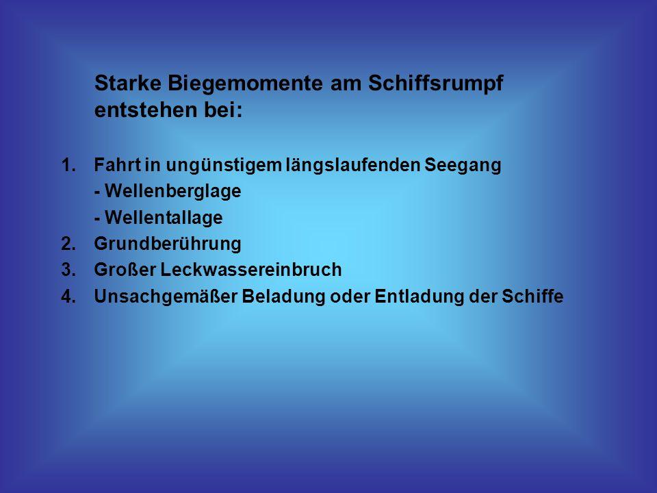 Starke Biegemomente am Schiffsrumpf entstehen bei: 1. Fahrt in ungünstigem längslaufenden Seegang - Wellenberglage - Wellentallage 2.Grundberührung 3.
