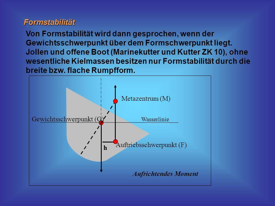 Von Formstabilität wird dann gesprochen, wenn der Gewichtsschwerpunkt über dem Formschwerpunkt liegt. Jollen und offene Boot (Marinekutter und Kutter