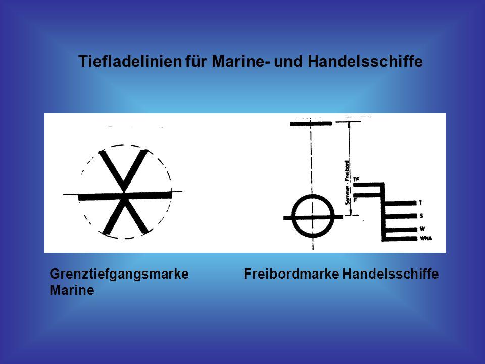 GrenztiefgangsmarkeFreibordmarke Handelsschiffe Marine Tiefladelinien für Marine- und Handelsschiffe