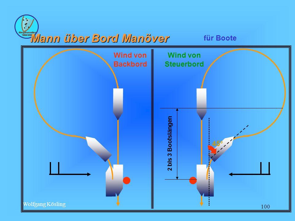 Wolfgang Kösling 100 Mann über Bord Manöver für Boote Wind von Steuerbord Wind von Backbord 45° 2 bis 3 Bootslängen