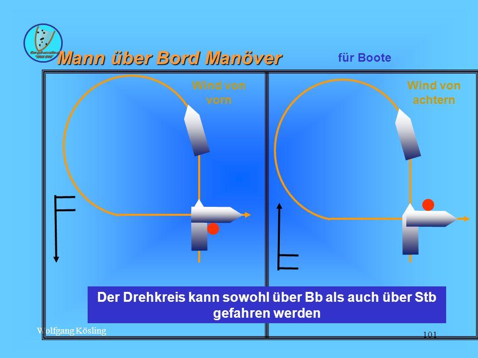 Wolfgang Kösling 101 Mann über Bord Manöver für Boote Wind von vorn Wind von achtern Der Drehkreis kann sowohl über Bb als auch über Stb gefahren werd