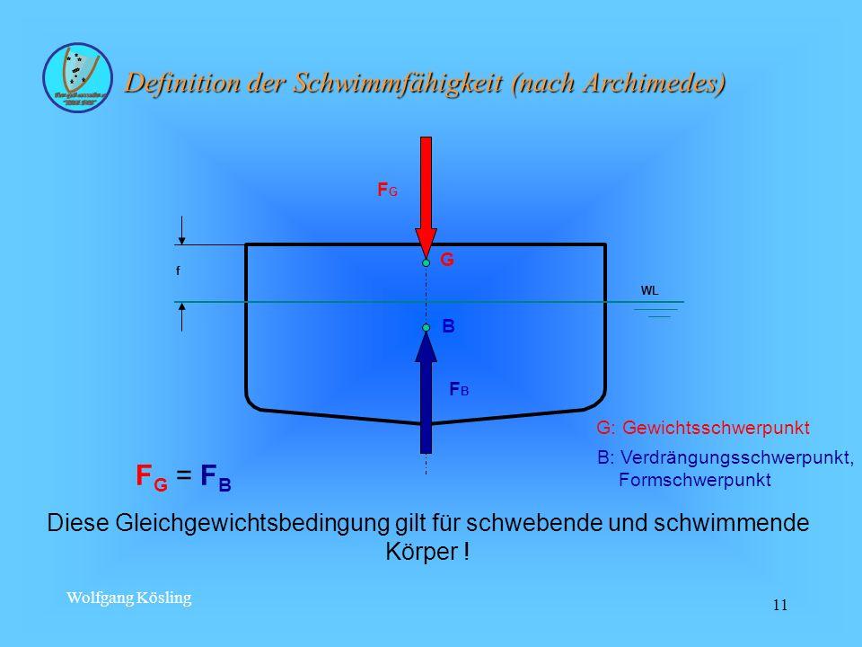 Wolfgang Kösling 11 Definition der Schwimmfähigkeit (nach Archimedes) Diese Gleichgewichtsbedingung gilt für schwebende und schwimmende Körper ! WL FB