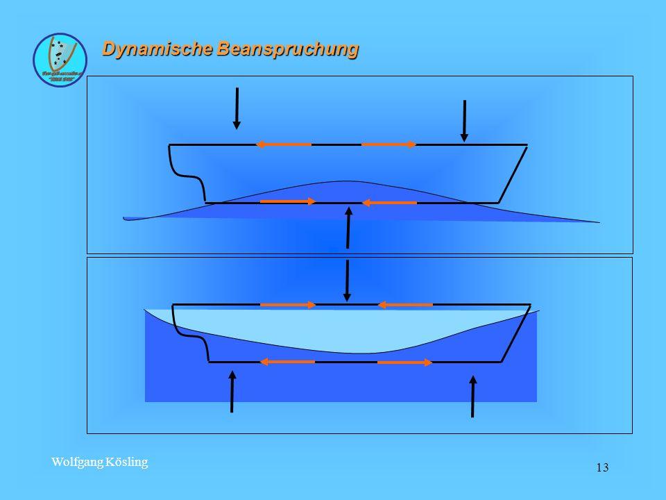 Wolfgang Kösling 13 Dynamische Beanspruchung