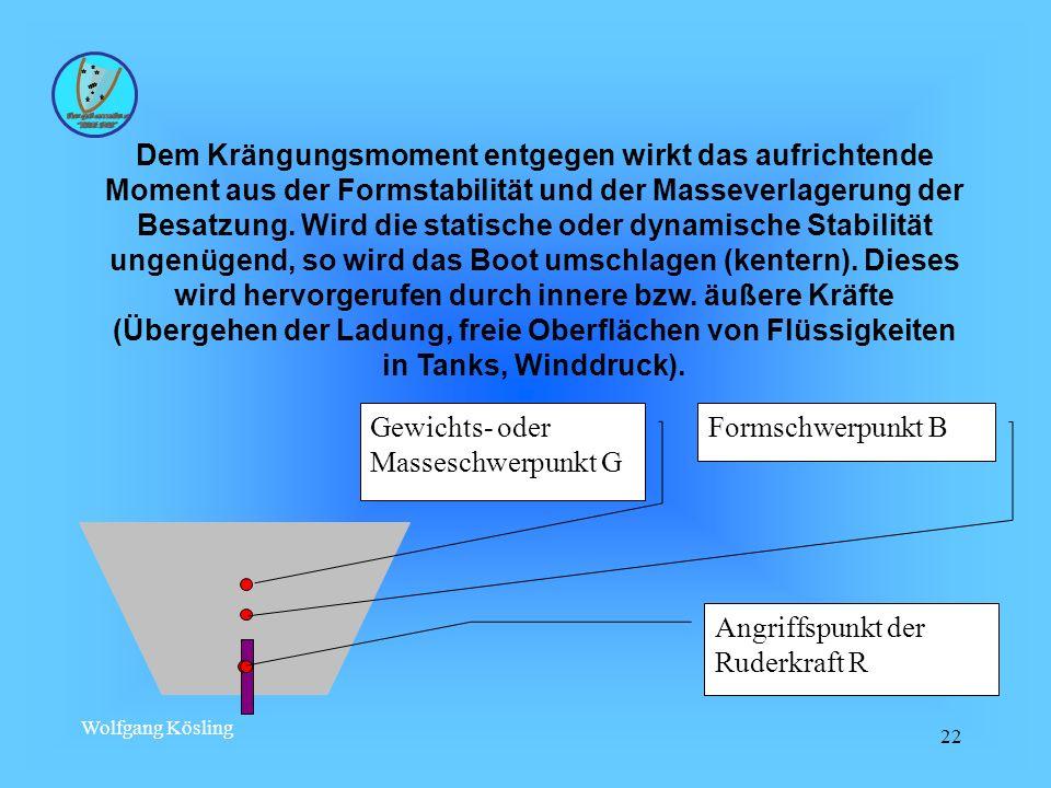 Wolfgang Kösling 22 Dem Krängungsmoment entgegen wirkt das aufrichtende Moment aus der Formstabilität und der Masseverlagerung der Besatzung. Wird die