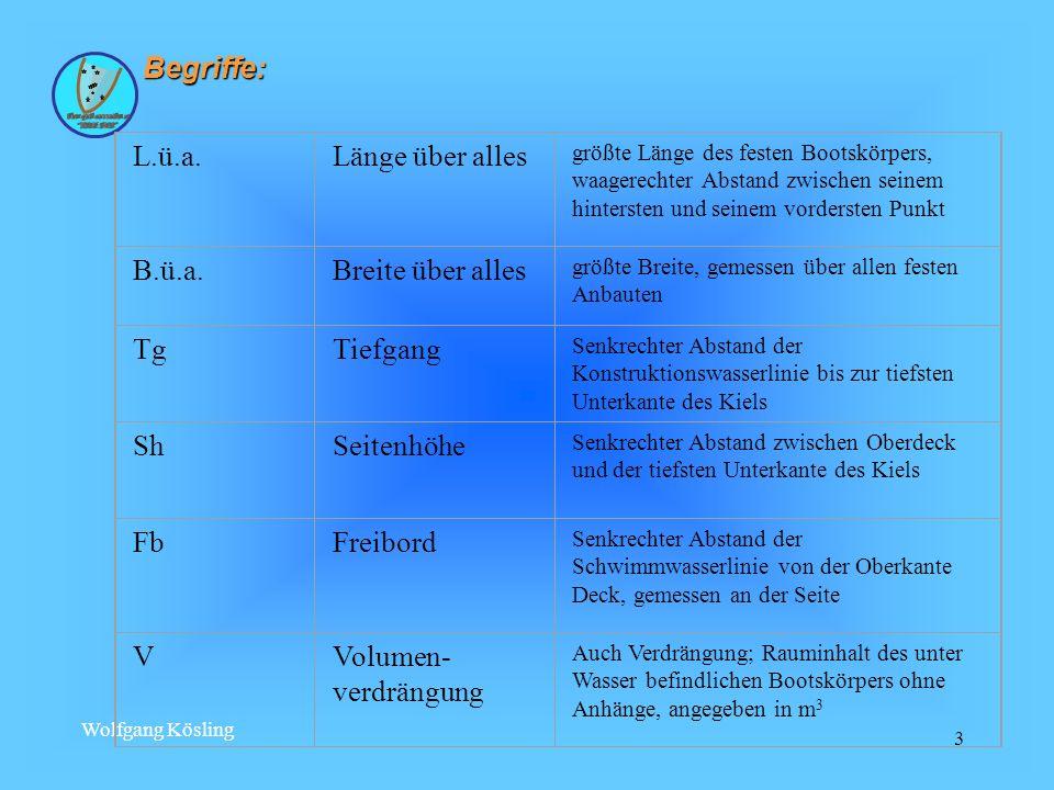 Wolfgang Kösling 3 L.ü.a.Länge über alles größte Länge des festen Bootskörpers, waagerechter Abstand zwischen seinem hintersten und seinem vordersten