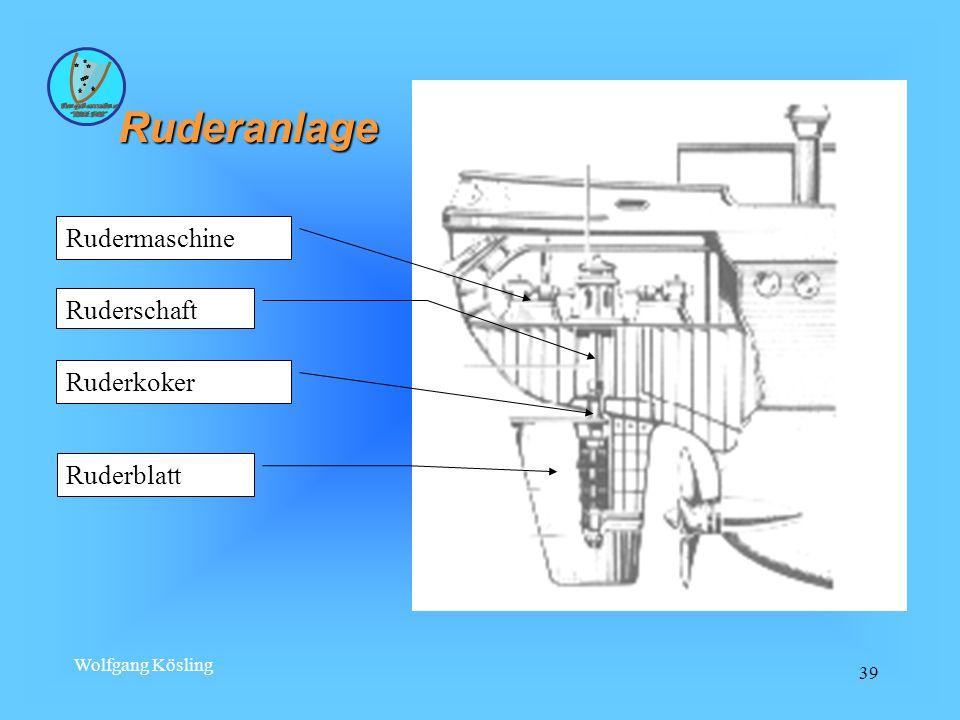 Wolfgang Kösling 39 Ruderschaft Rudermaschine Ruderblatt Ruderanlage Ruderkoker