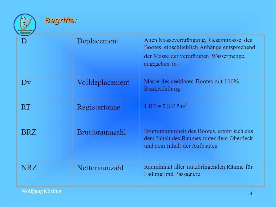 Wolfgang Kösling 4 Begriffe: DDeplacement Auch Masseverdrängung, Gesamtmasse des Bootes, einschließlich Anhänge entsprechend der Masse der verdrängten