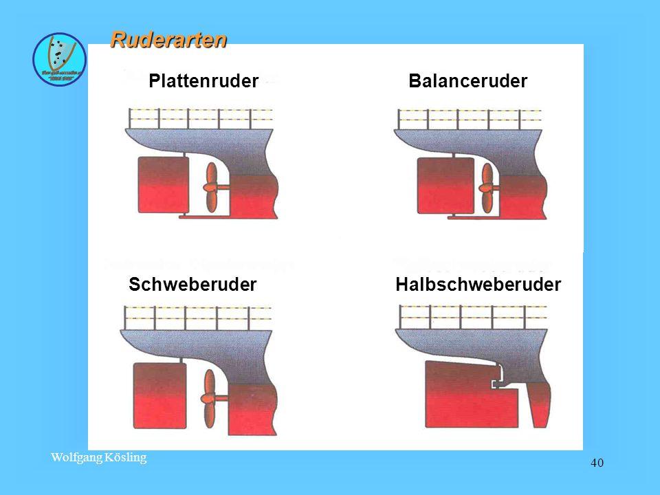 Wolfgang Kösling 40 Plattenruder HalbschweberuderSchweberuder Balanceruder Ruderarten