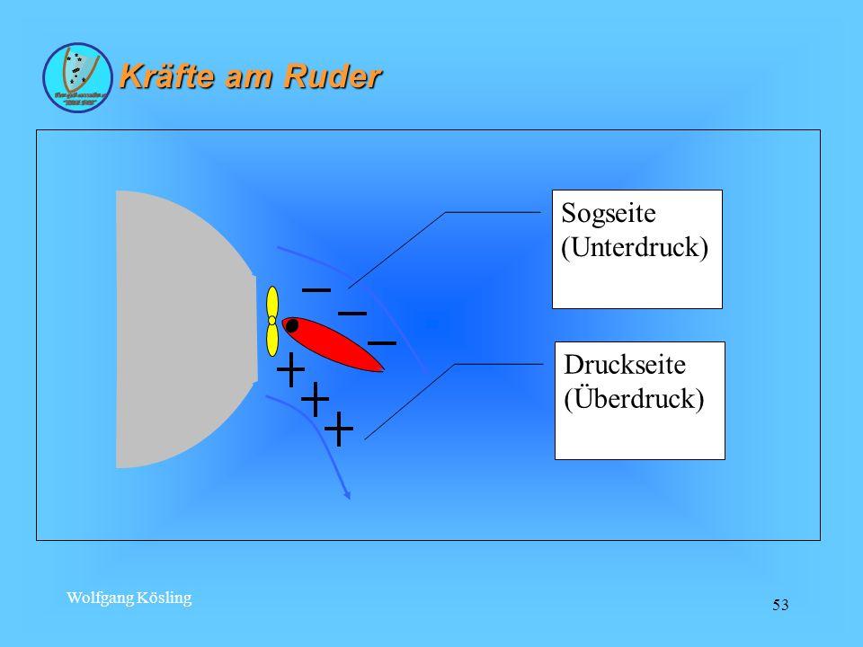 Wolfgang Kösling 53 Sogseite (Unterdruck) Druckseite (Überdruck) Kräfte am Ruder