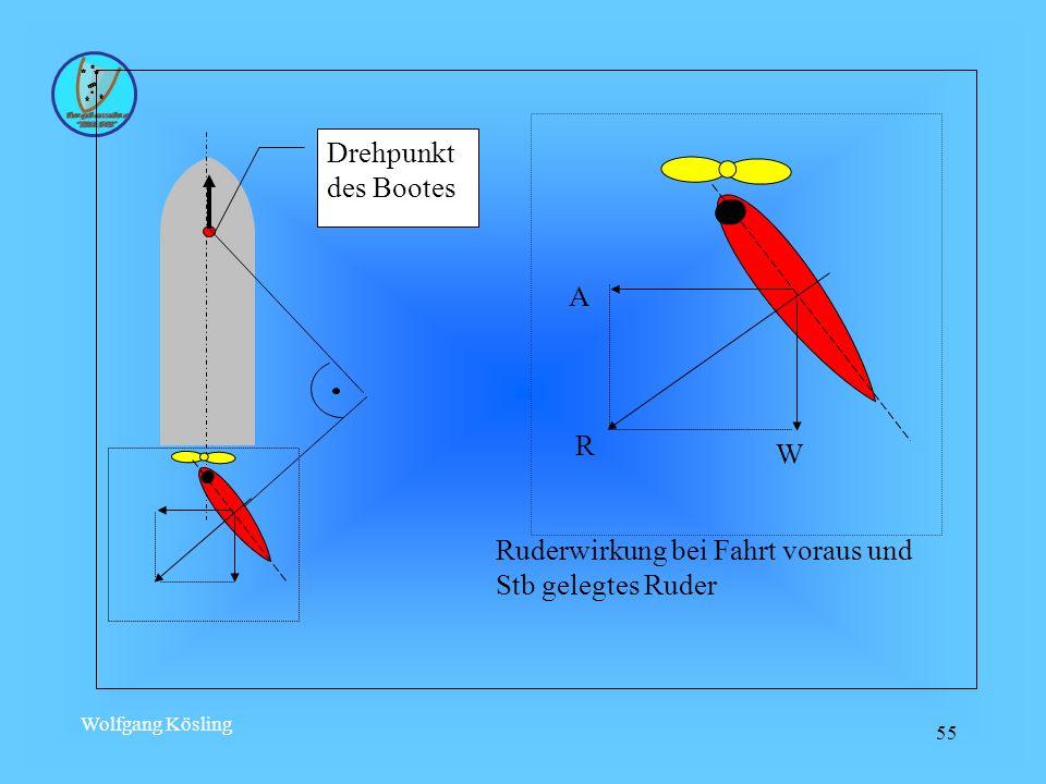 Wolfgang Kösling 55 A R W Ruderwirkung bei Fahrt voraus und Stb gelegtes Ruder Drehpunkt des Bootes