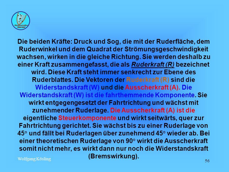 Wolfgang Kösling 56 Die beiden Kräfte: Druck und Sog, die mit der Ruderfläche, dem Ruderwinkel und dem Quadrat der Strömungsgeschwindigkeit wachsen, w